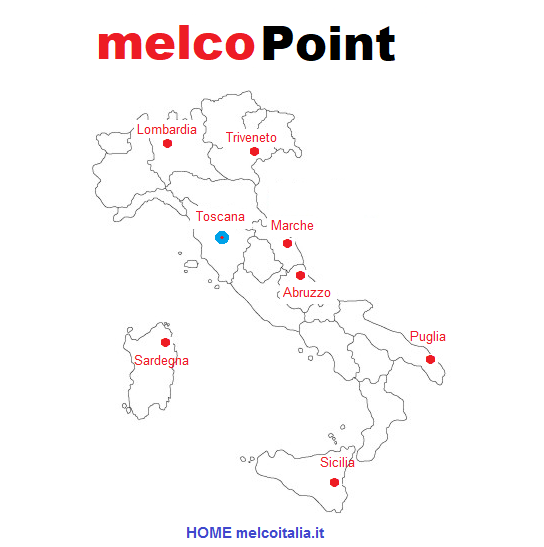 melco Support